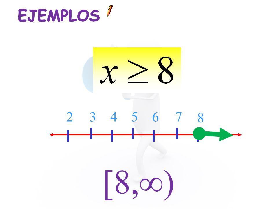 EJEMPLOS 2 3 4 5 6 7 8 [8,∞)